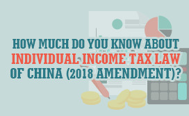 How much do you know about Individual Income Tax Law of China (2018 Amendment)?