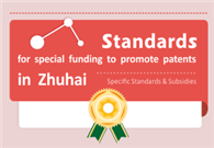Standards for special funding to promote patents in Zhuhai