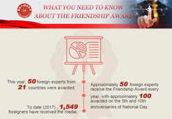 What you need to know about the Friendship Award