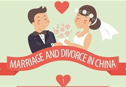 Marriage and divorce in China