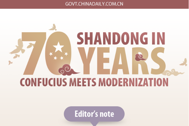 Shandong in 70 years: Confucius meets modernization