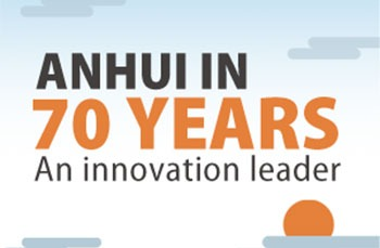 Anhui in 70 years: An innovation leader