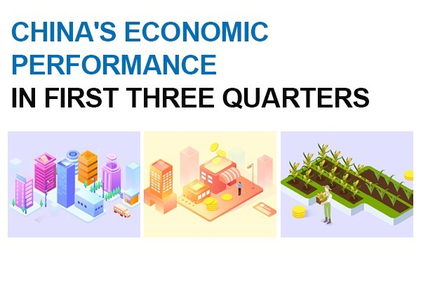 China's economic performance in first three quarters