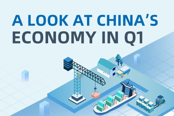 A look at China's economy in Q1