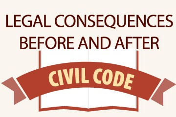 Legal consequences before and after Civil Code