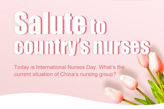 Salute to country's nurses